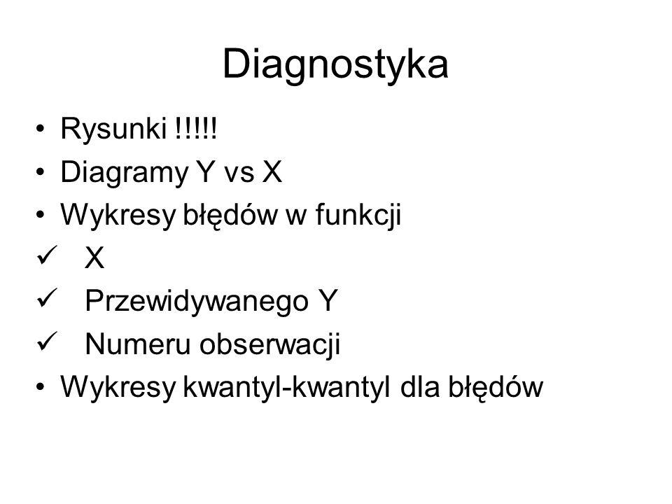 Diagnostyka Rysunki !!!!! Diagramy Y vs X Wykresy błędów w funkcji X Przewidywanego Y Numeru obserwacji Wykresy kwantyl-kwantyl dla błędów