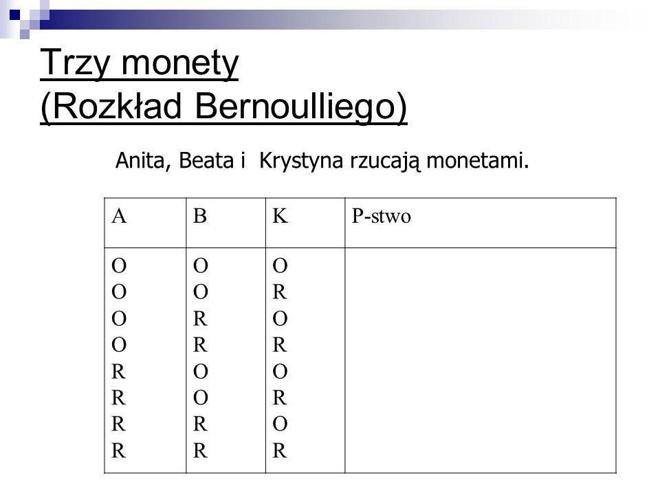 Trzy monety (Rozkład Bernoulliego) Anita, Beata i Krystyna rzucają monetami. ABKP-stwo OOOORRRROOOORRRR OORROORROORROORR OROROROROROROROR