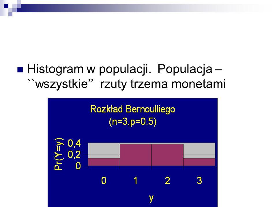 Histogram w populacji. Populacja – ``wszystkie rzuty trzema monetami
