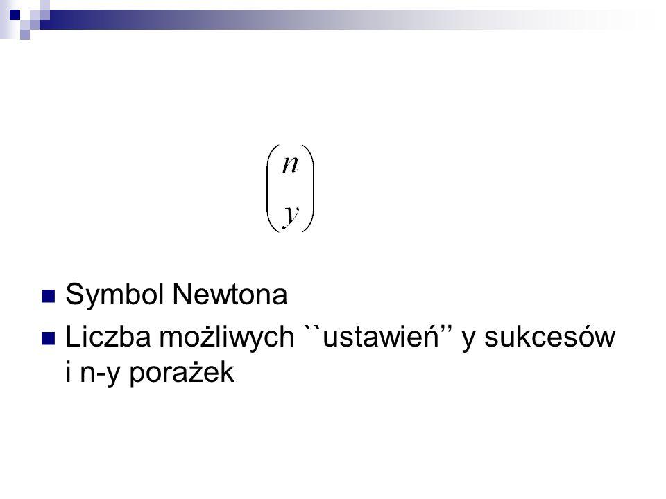 Symbol Newtona Liczba możliwych ``ustawień y sukcesów i n-y porażek