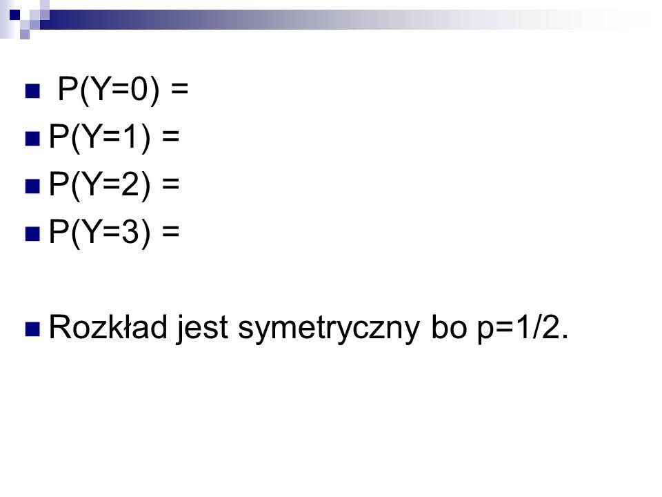 P(Y=0) = P(Y=1) = P(Y=2) = P(Y=3) = Rozkład jest symetryczny bo p=1/2.