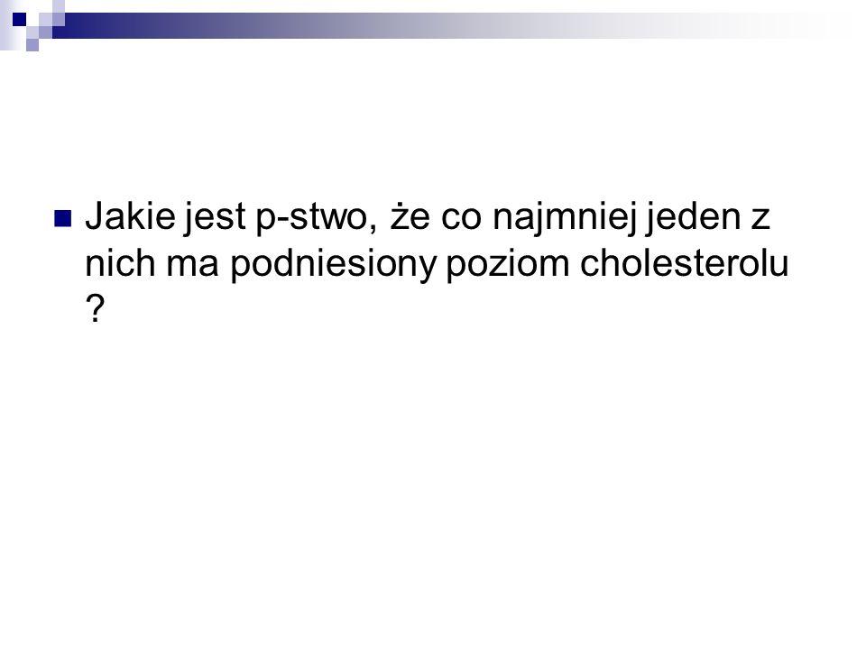 Jakie jest p-stwo, że co najmniej jeden z nich ma podniesiony poziom cholesterolu ?