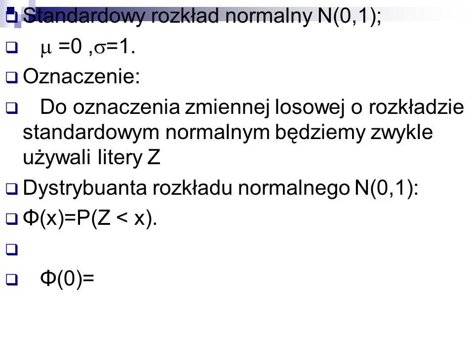 Standardowy rozkład normalny N(0,1); =0, =1. Oznaczenie: Do oznaczenia zmiennej losowej o rozkładzie standardowym normalnym będziemy zwykle używali li