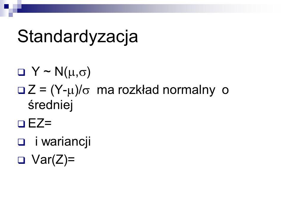 Standardyzacja Y ~ N(, ) Z = (Y- )/ ma rozkład normalny o średniej EZ= i wariancji Var(Z)=