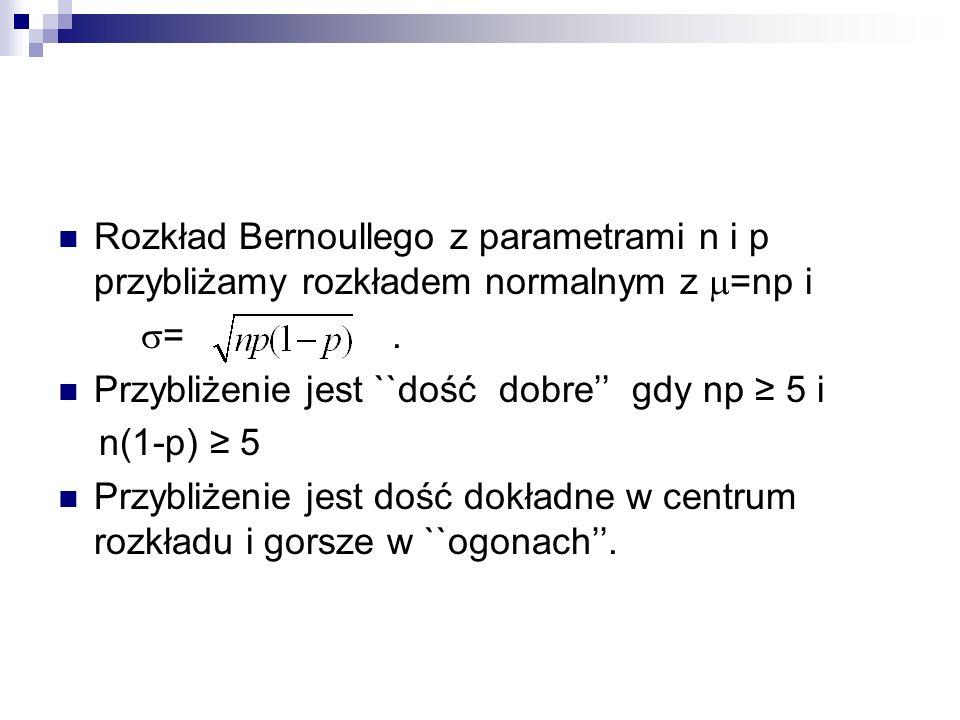 Rozkład Bernoullego z parametrami n i p przybliżamy rozkładem normalnym z =np i =. Przybliżenie jest ``dość dobre gdy np 5 i n(1-p) 5 Przybliżenie jes