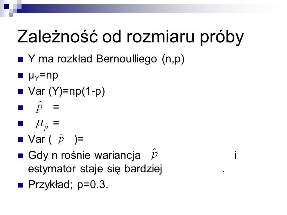 Zależność od rozmiaru próby Y ma rozkład Bernoulliego (n,p) μ Y =np Var (Y)=np(1-p) = = Var ( )= Gdy n rośnie wariancja i estymator staje się bardziej