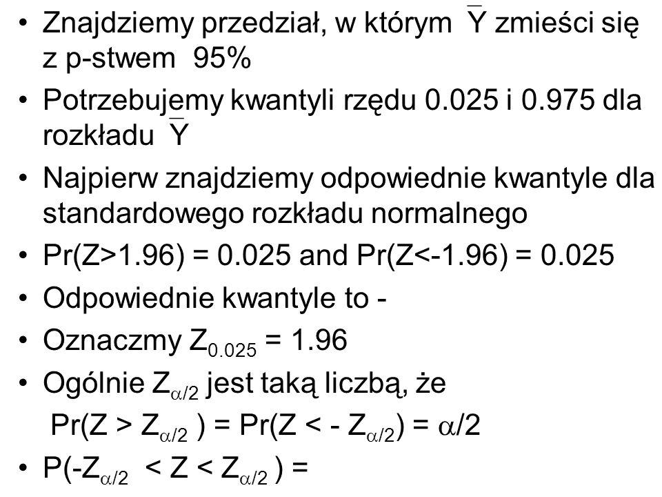 Znajdziemy przedział, w którym Y zmieści się z p-stwem 95% Potrzebujemy kwantyli rzędu 0.025 i 0.975 dla rozkładu Y Najpierw znajdziemy odpowiednie kw