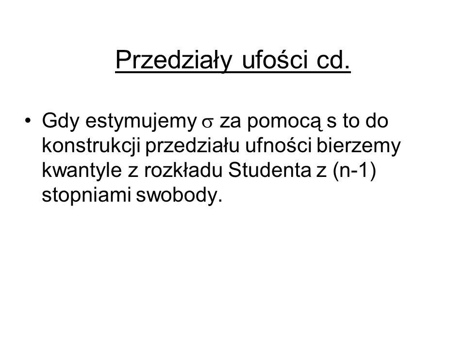 Przedziały ufości cd. Gdy estymujemy za pomocą s to do konstrukcji przedziału ufności bierzemy kwantyle z rozkładu Studenta z (n-1) stopniami swobody.