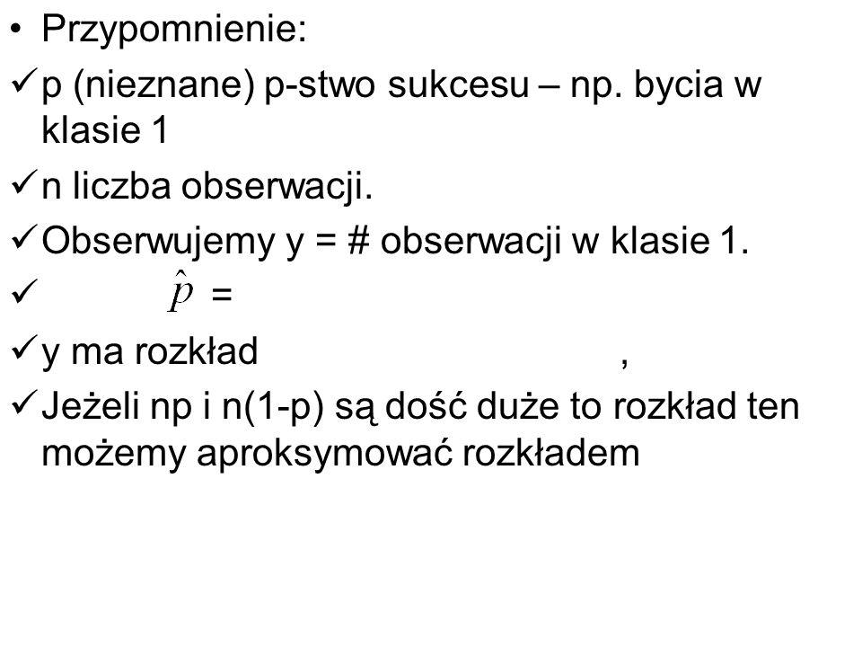 Przypomnienie: p (nieznane) p-stwo sukcesu – np. bycia w klasie 1 n liczba obserwacji. Obserwujemy y = # obserwacji w klasie 1. = y ma rozkład, Jeżeli