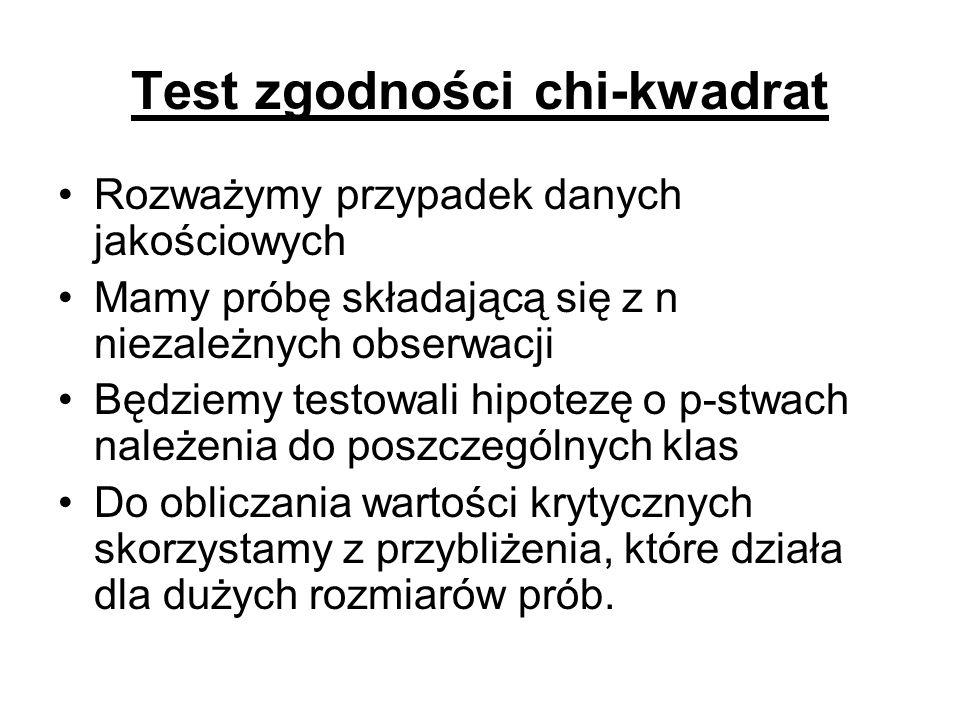 Test zgodności chi-kwadrat Rozważymy przypadek danych jakościowych Mamy próbę składającą się z n niezależnych obserwacji Będziemy testowali hipotezę o