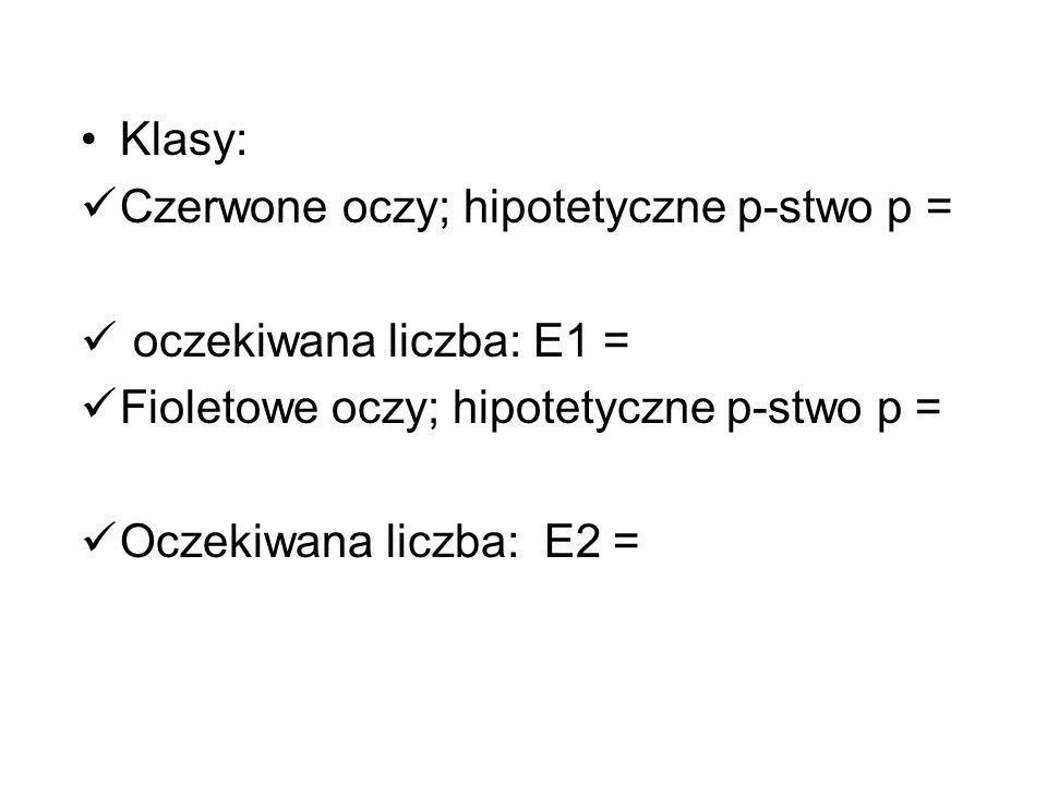 Klasy: Czerwone oczy; hipotetyczne p-stwo p = oczekiwana liczba: E1 = Fioletowe oczy; hipotetyczne p-stwo p = Oczekiwana liczba: E2 =