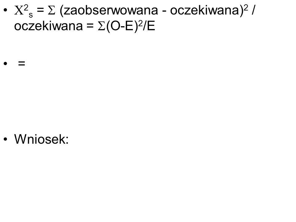 2 s = (zaobserwowana - oczekiwana) 2 / oczekiwana = (O-E) 2 /E = Wniosek: