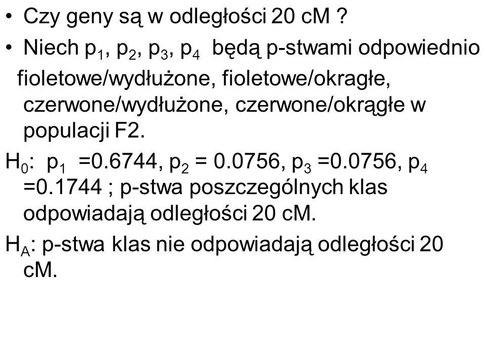 Czy geny są w odległości 20 cM ? Niech p 1, p 2, p 3, p 4 będą p-stwami odpowiednio fioletowe/wydłużone, fioletowe/okragłe, czerwone/wydłużone, czerwo