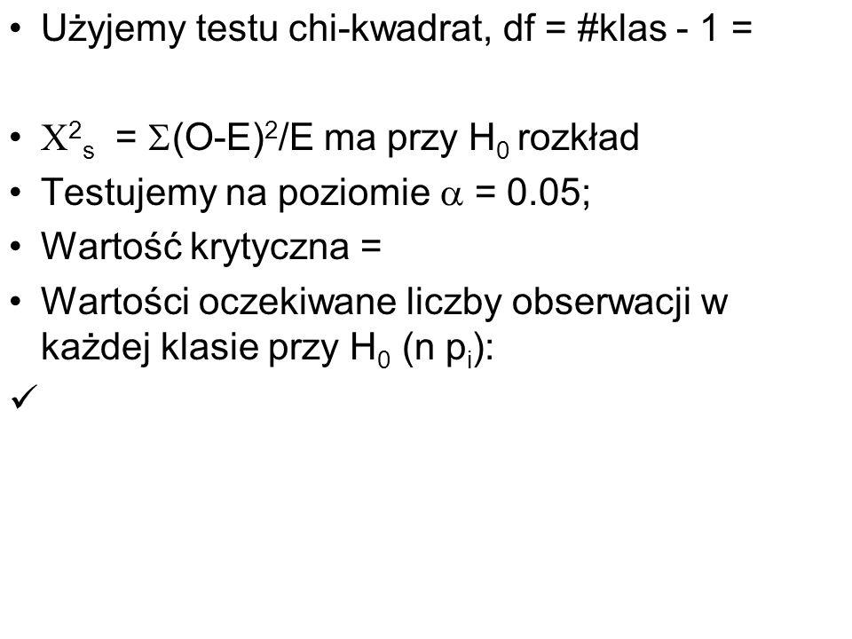 Użyjemy testu chi-kwadrat, df = #klas - 1 = 2 s = (O-E) 2 /E ma przy H 0 rozkład Testujemy na poziomie = 0.05; Wartość krytyczna = Wartości oczekiwane