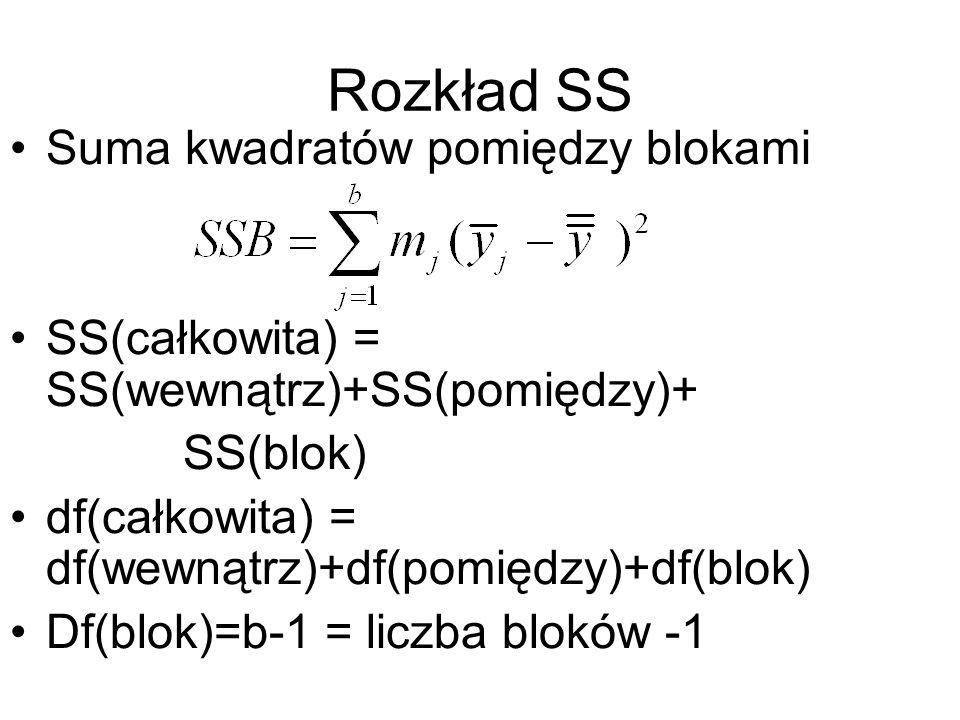 Rozkład SS Suma kwadratów pomiędzy blokami SS(całkowita) = SS(wewnątrz)+SS(pomiędzy)+ SS(blok) df(całkowita) = df(wewnątrz)+df(pomiędzy)+df(blok) Df(b