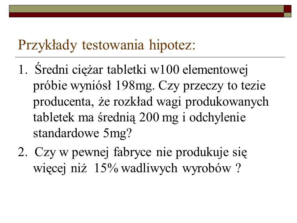 Przykłady testowania hipotez: 1. Średni ciężar tabletki w100 elementowej próbie wyniósł 198mg. Czy przeczy to tezie producenta, że rozkład wagi produk