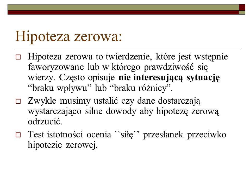 Hipoteza zerowa: Hipoteza zerowa to twierdzenie, które jest wstępnie faworyzowane lub w którego prawdziwość się wierzy. Często opisuje nie interesując