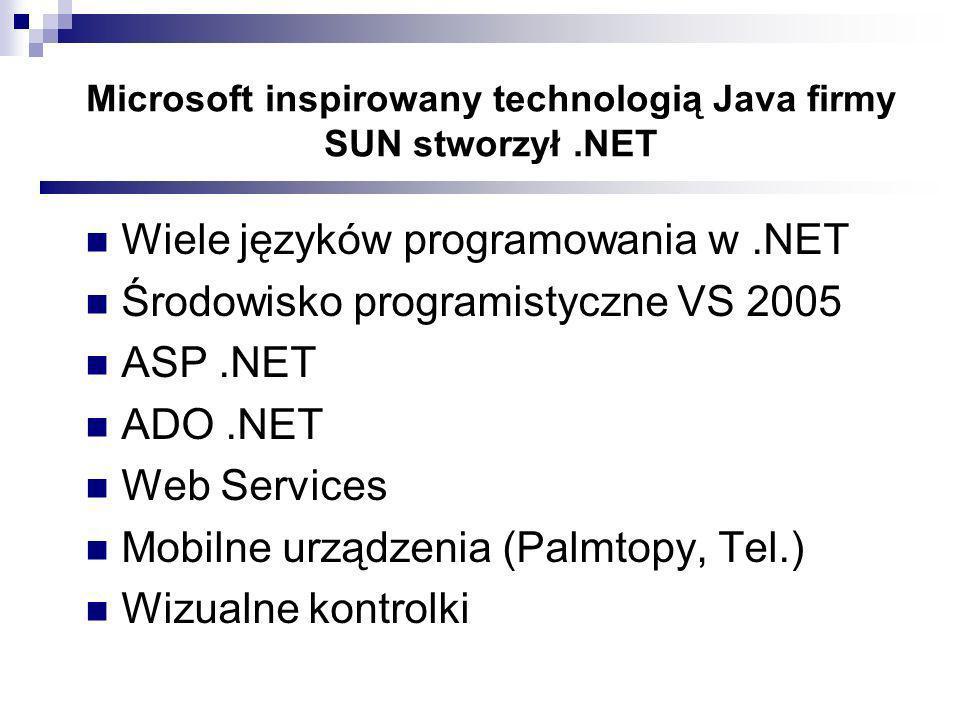 Microsoft inspirowany technologią Java firmy SUN stworzył.NET Wiele języków programowania w.NET Środowisko programistyczne VS 2005 ASP.NET ADO.NET Web Services Mobilne urządzenia (Palmtopy, Tel.) Wizualne kontrolki