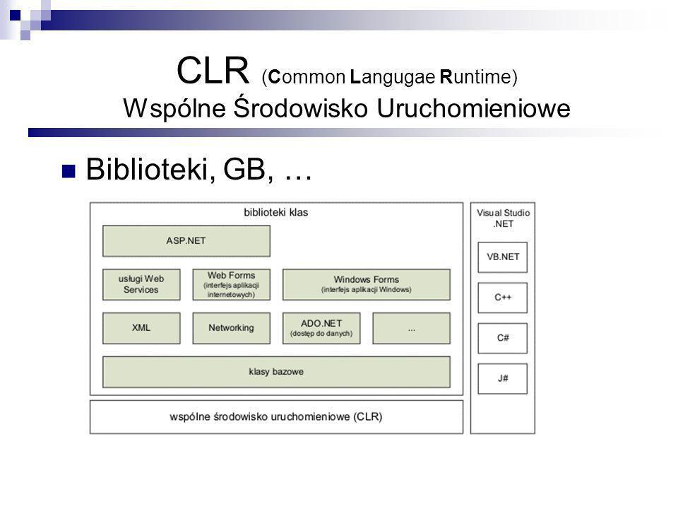 CLR (Common Langugae Runtime) Wspólne Środowisko Uruchomieniowe Biblioteki, GB, …