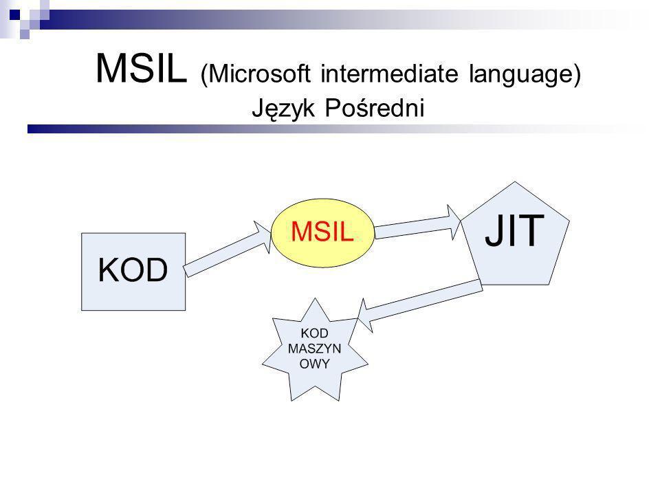 MSIL (Microsoft intermediate language) Język Pośredni