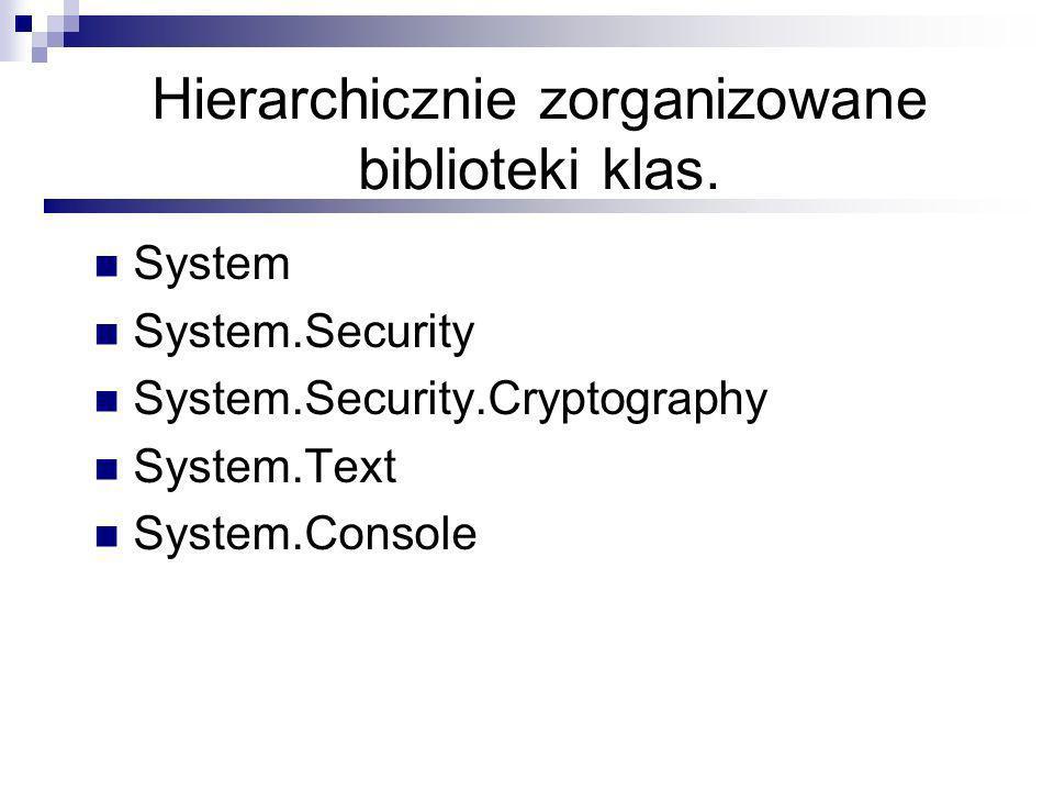 Hierarchicznie zorganizowane biblioteki klas.