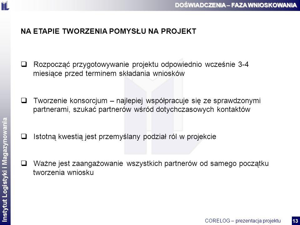 Instytut Logistyki i Magazynowania CORELOG – prezentacja projektu 2 13 DOŚWIADCZENIA – FAZA WNIOSKOWANIA Rozpocząć przygotowywanie projektu odpowiednio wcześnie 3-4 miesiące przed terminem składania wniosków Tworzenie konsorcjum – najlepiej współpracuje się ze sprawdzonymi partnerami, szukać partnerów wśród dotychczasowych kontaktów Istotną kwestią jest przemyślany podział ról w projekcie Ważne jest zaangażowanie wszystkich partnerów od samego początku tworzenia wniosku NA ETAPIE TWORZENIA POMYSŁU NA PROJEKT