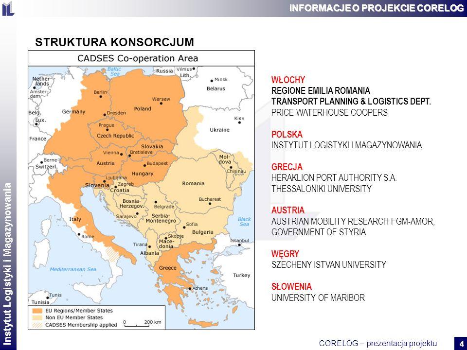 Instytut Logistyki i Magazynowania CORELOG – prezentacja projektu 2 4 INFORMACJE O PROJEKCIE CORELOG STRUKTURA KONSORCJUM WŁOCHY REGIONE EMILIA ROMANIA TRANSPORT PLANNING & LOGISTICS DEPT.