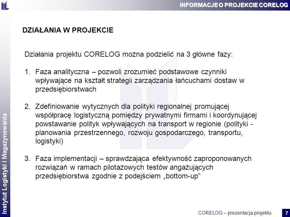 Instytut Logistyki i Magazynowania CORELOG – prezentacja projektu 2 18 Dziękuję za uwagę