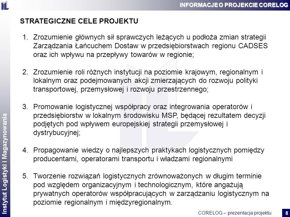 Instytut Logistyki i Magazynowania CORELOG – prezentacja projektu 2 8 INFORMACJE O PROJEKCIE CORELOG STRATEGICZNE CELE PROJEKTU 1.Zrozumienie głównych sił sprawczych leżących u podłoża zmian strategii Zarządzania Łańcuchem Dostaw w przedsiębiorstwach regionu CADSES oraz ich wpływu na przepływy towarów w regionie; 2.Zrozumienie roli różnych instytucji na poziomie krajowym, regionalnym i lokalnym oraz podejmowanych akcji zmierzających do rozwoju polityki transportowej, przemysłowej i rozwoju przestrzennego; 3.Promowanie logistycznej współpracy oraz integrowania operatorów i przedsiębiorstw w lokalnym środowisku MSP, będącej rezultatem decyzji podjętych pod wpływem europejskiej strategii przemysłowej i dystrybucyjnej; 4.Propagowanie wiedzy o najlepszych praktykach logistycznych pomiędzy producentami, operatorami transportu i władzami regionalnymi 5.Tworzenie rozwiązań logistycznych zrównoważonych w długim terminie pod względem organizacyjnym i technologicznym, które angażują prywatnych operatorów współpracujących w zarządzaniu logistycznym na poziomie regionalnym i międzyregionalnym.