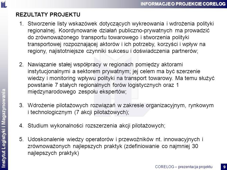 Instytut Logistyki i Magazynowania CORELOG – prezentacja projektu 2 9 INFORMACJE O PROJEKCIE CORELOG REZULTATY PROJEKTU 1.Stworzenie listy wskazówek dotyczących wykreowania i wdrożenia polityki regionalnej.