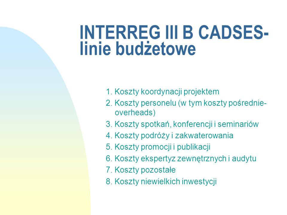 INTERREG III B CADSES- linie budżetowe 1. Koszty koordynacji projektem 2. Koszty personelu (w tym koszty pośrednie- overheads) 3. Koszty spotkań, konf