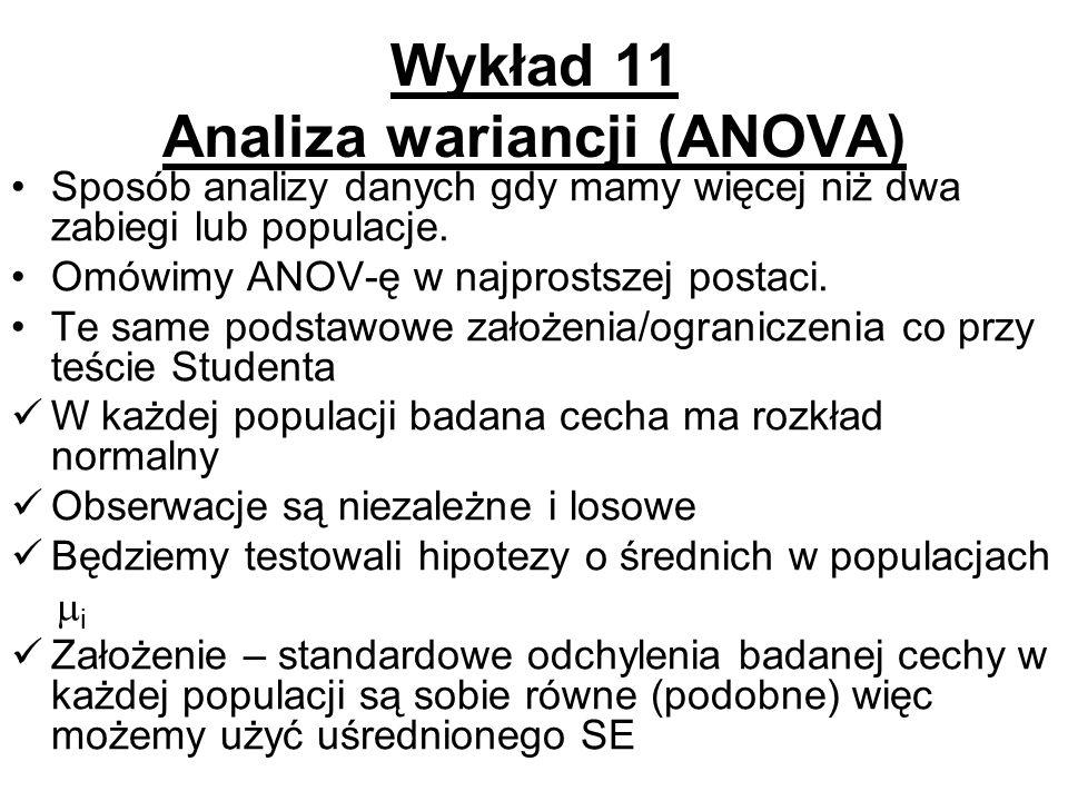 Wykład 11 Analiza wariancji (ANOVA) Sposób analizy danych gdy mamy więcej niż dwa zabiegi lub populacje. Omówimy ANOV-ę w najprostszej postaci. Te sam