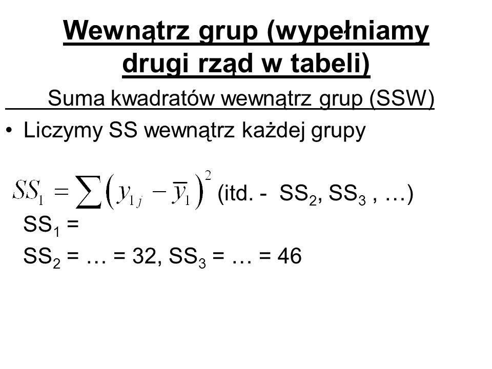 Wewnątrz grup (wypełniamy drugi rząd w tabeli) Suma kwadratów wewnątrz grup (SSW) Liczymy SS wewnątrz każdej grupy (itd. - SS 2, SS 3, …) SS 1 = SS 2
