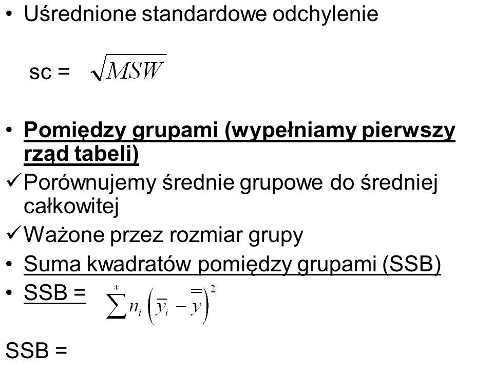 Uśrednione standardowe odchylenie sc = Pomiędzy grupami (wypełniamy pierwszy rząd tabeli) Porównujemy średnie grupowe do średniej całkowitej Ważone pr