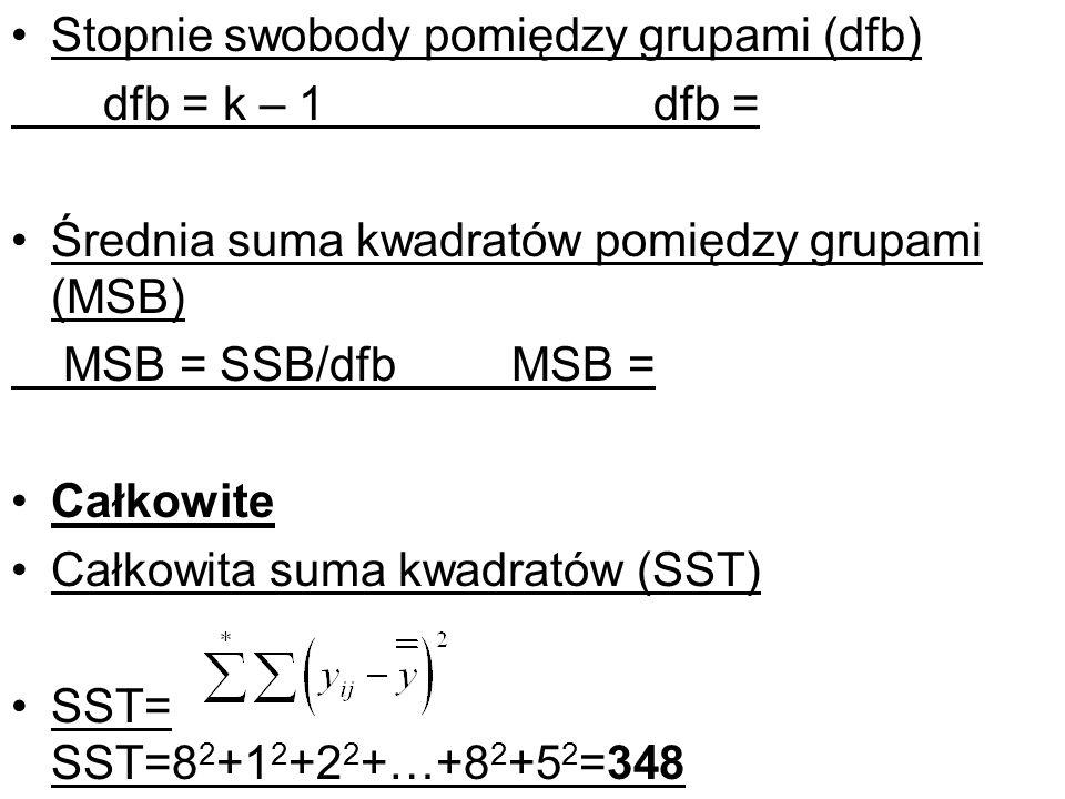 Stopnie swobody pomiędzy grupami (dfb) dfb = k – 1 dfb = Średnia suma kwadratów pomiędzy grupami (MSB) MSB = SSB/dfb MSB = Całkowite Całkowita suma kw