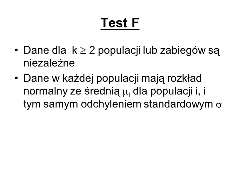 Test F Dane dla k 2 populacji lub zabiegów są niezależne Dane w każdej populacji mają rozkład normalny ze średnią i dla populacji i, i tym samym odchy