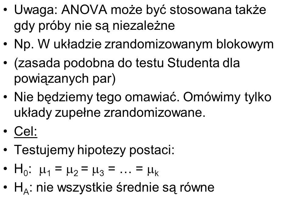 Uwaga: ANOVA może być stosowana także gdy próby nie są niezależne Np. W układzie zrandomizowanym blokowym (zasada podobna do testu Studenta dla powiąz