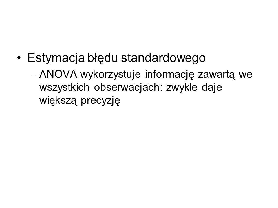 Estymacja błędu standardowego –ANOVA wykorzystuje informację zawartą we wszystkich obserwacjach: zwykle daje większą precyzję
