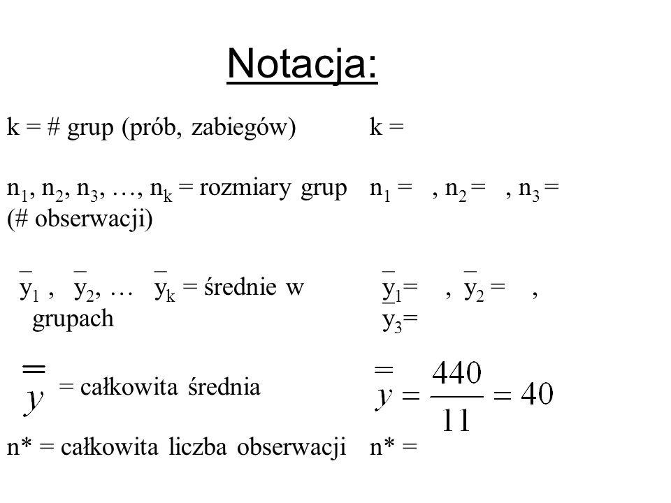 Notacja: k = # grup (prób, zabiegów)k = n 1, n 2, n 3, …, n k = rozmiary grup (# obserwacji) n 1 =, n 2 =, n 3 = y 1, y 2, … y k = średnie w grupach y
