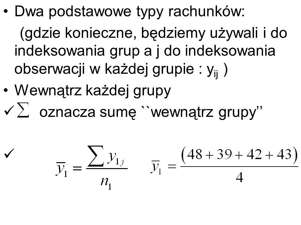 Dwa podstawowe typy rachunków: (gdzie konieczne, będziemy używali i do indeksowania grup a j do indeksowania obserwacji w każdej grupie : y ij ) Wewną