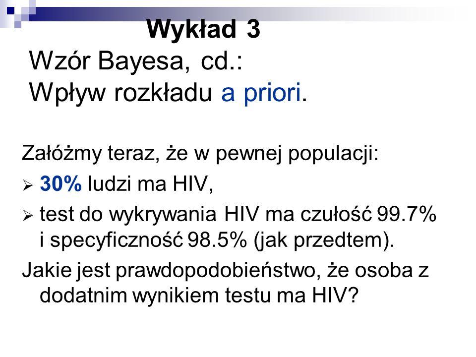 Wykład 3 Wzór Bayesa, cd.: Wpływ rozkładu a priori. Załóżmy teraz, że w pewnej populacji: 30% ludzi ma HIV, test do wykrywania HIV ma czułość 99.7% i