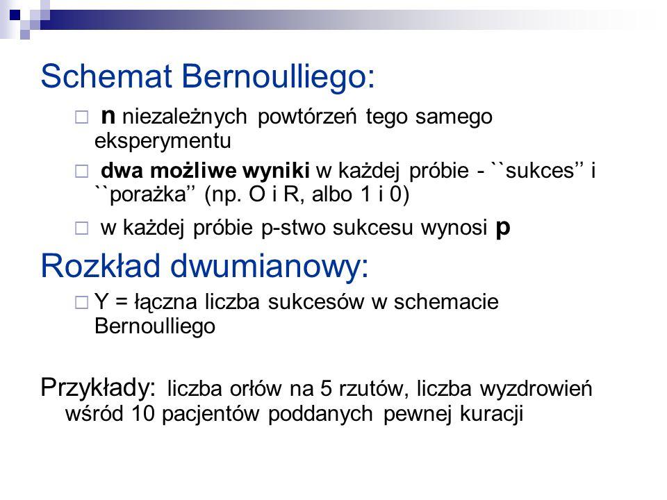 Schemat Bernoulliego: n niezależnych powtórzeń tego samego eksperymentu dwa możliwe wyniki w każdej próbie - ``sukces i ``porażka (np. O i R, albo 1 i