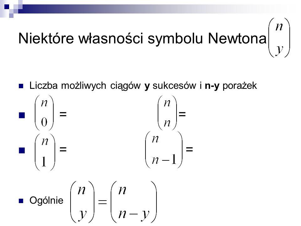 Niektóre własności symbolu Newtona Liczba możliwych ciągów y sukcesów i n-y porażek = = = Ogólnie