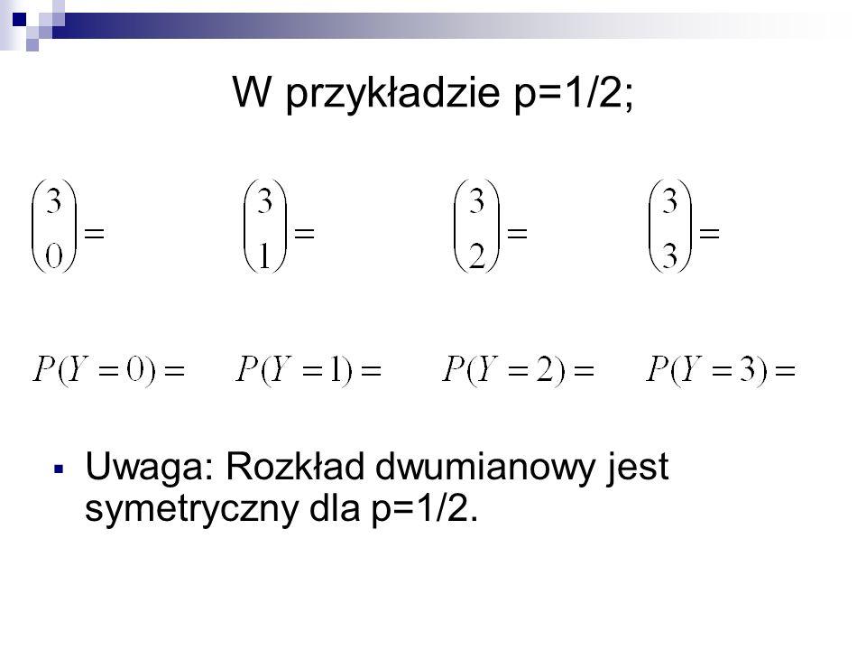 W przykładzie p=1/2; Uwaga: Rozkład dwumianowy jest symetryczny dla p=1/2.