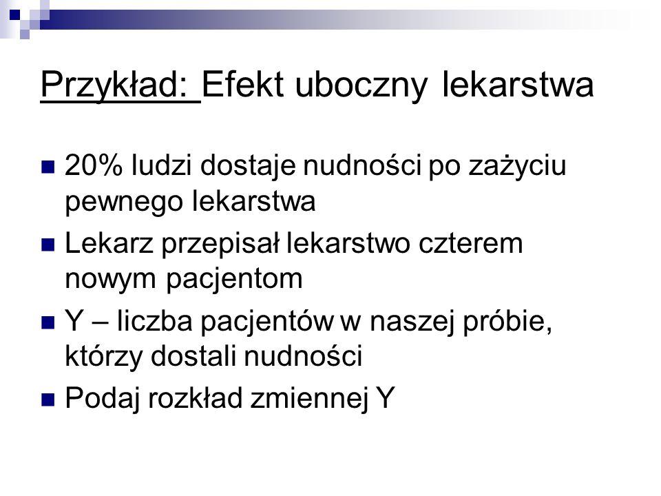 Przykład: Efekt uboczny lekarstwa 20% ludzi dostaje nudności po zażyciu pewnego lekarstwa Lekarz przepisał lekarstwo czterem nowym pacjentom Y – liczb