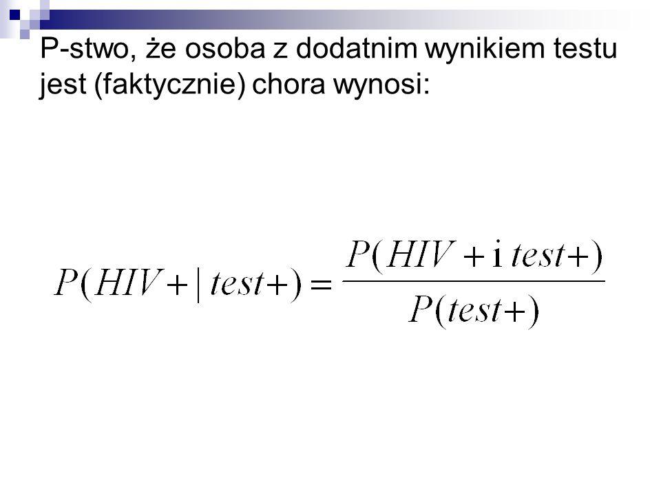 Rozkład próbkowy estymatora dla p w rozkładzie dwupunktowym Y = liczba sukcesów w n próbach y = zaobserwowana liczba sukcesów = Y/n jest estymatorem p
