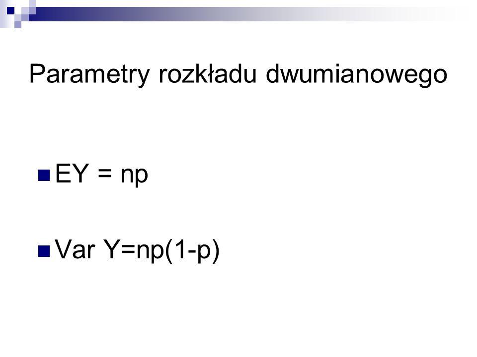 Parametry rozkładu dwumianowego EY = np Var Y=np(1-p)