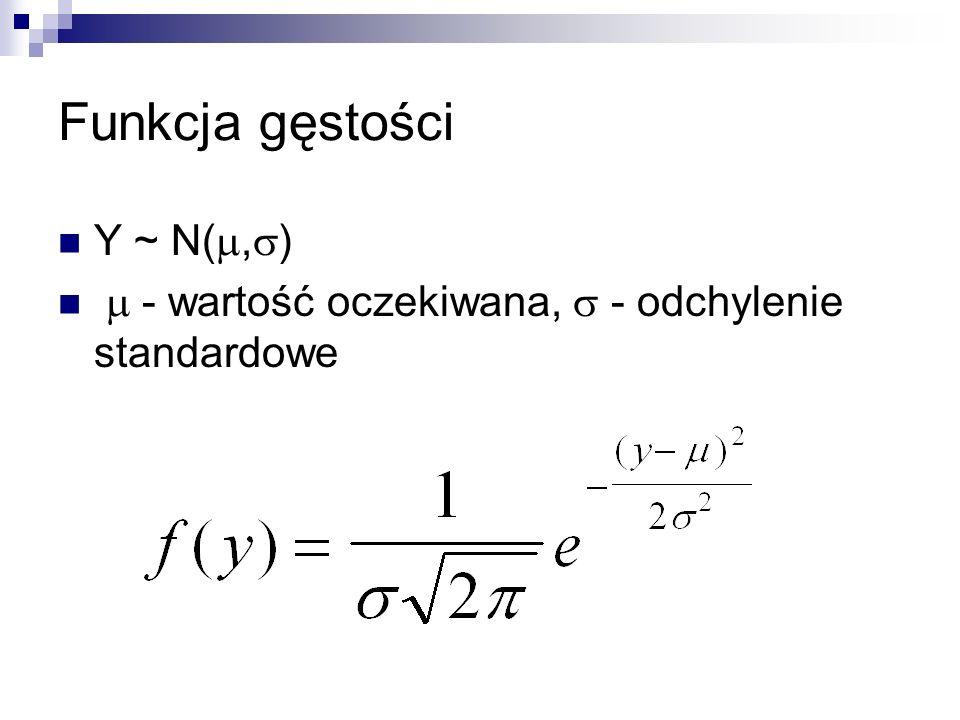 Funkcja gęstości Y ~ N(, ) - wartość oczekiwana, - odchylenie standardowe