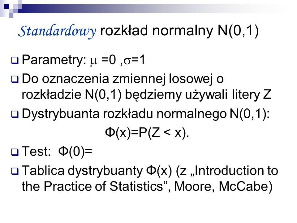 Standardowy rozkład normalny N(0,1) Parametry: =0, =1 Do oznaczenia zmiennej losowej o rozkładzie N(0,1) będziemy używali litery Z Dystrybuanta rozkła