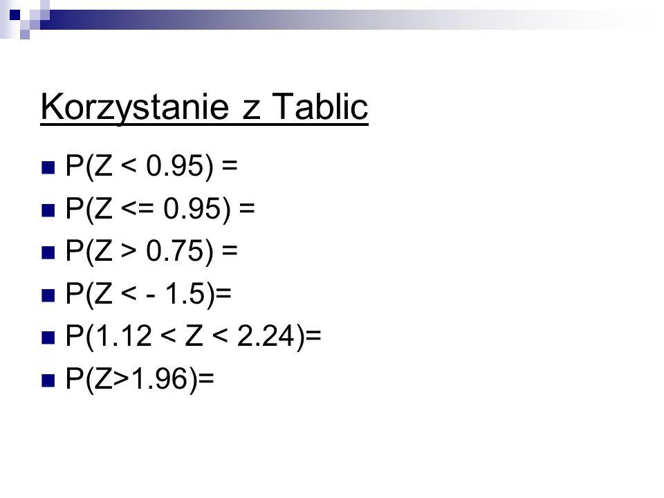 Korzystanie z Tablic P(Z < 0.95) = P(Z <= 0.95) = P(Z > 0.75) = P(Z < - 1.5)= P(1.12 < Z < 2.24)= P(Z>1.96)=